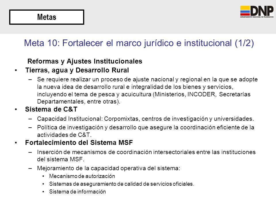 Metas Meta 10: Fortalecer el marco jurídico e institucional (1/2) Reformas y Ajustes Institucionales Tierras, agua y Desarrollo Rural –Se requiere rea