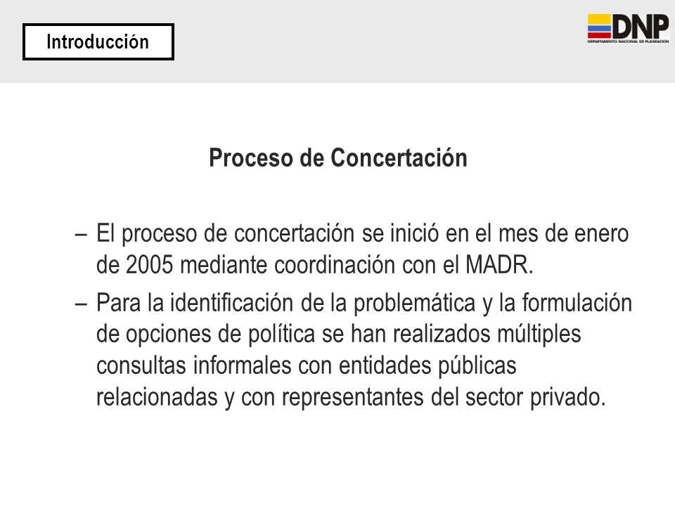 Proceso de Concertación –El proceso de concertación se inició en el mes de enero de 2005 mediante coordinación con el MADR. –Para la identificación de