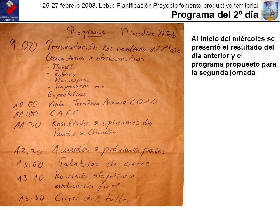 26-27 febrero 2008, Lebu: Planificación Proyecto fomento productivo territorial Programa del 2º día Al inicio del miércoles se presentó el resultado del día anterior y el programa propuesto para la segunda jornada