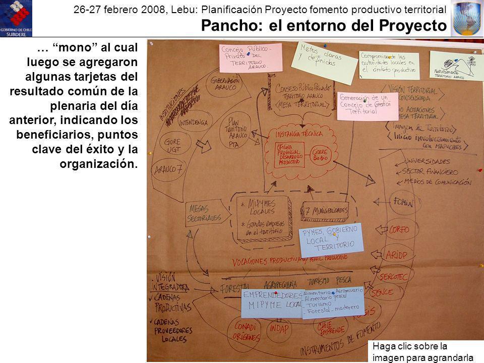 26-27 febrero 2008, Lebu: Planificación Proyecto fomento productivo territorial Pancho: el entorno del Proyecto … mono al cual luego se agregaron algunas tarjetas del resultado común de la plenaria del día anterior, indicando los beneficiarios, puntos clave del éxito y la organización.