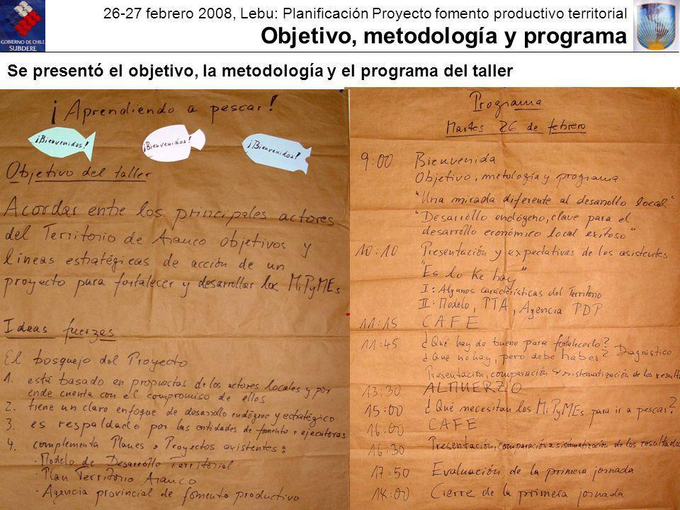 26-27 febrero 2008, Lebu: Planificación Proyecto fomento productivo territorial Objetivo, metodología y programa Se presentó el objetivo, la metodología y el programa del taller