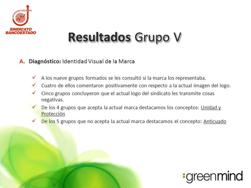 Resultados Grupo V A.Diagnóstico: Identidad Visual de la Marca A los nueve grupos formados se les consultó si la marca los representaba.