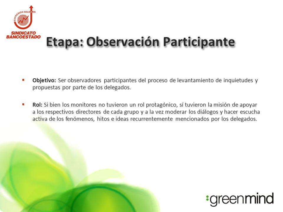 Etapa: Observación Participante Objetivo: Ser observadores participantes del proceso de levantamiento de inquietudes y propuestas por parte de los delegados.