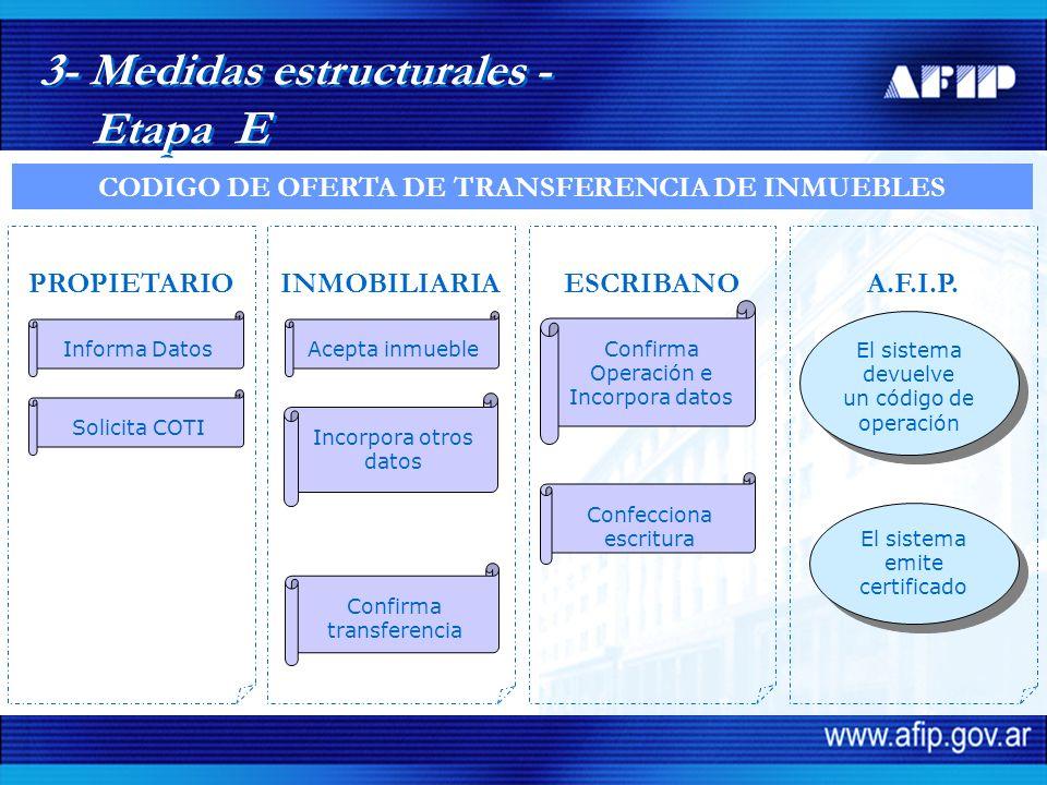 A.F.I.P.ESCRIBANOINMOBILIARIAPROPIETARIO Solicita COTI El sistema devuelve un código de operación El sistema devuelve un código de operación Acepta in