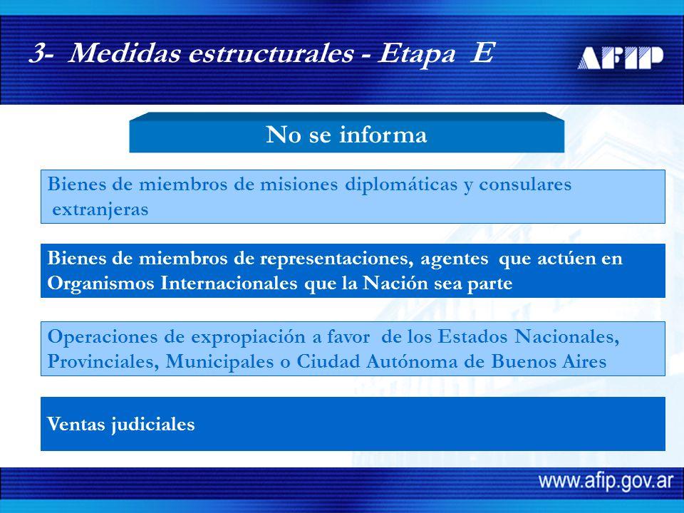 Bienes de miembros de misiones diplomáticas y consulares extranjeras Operaciones de expropiación a favor de los Estados Nacionales, Provinciales, Muni