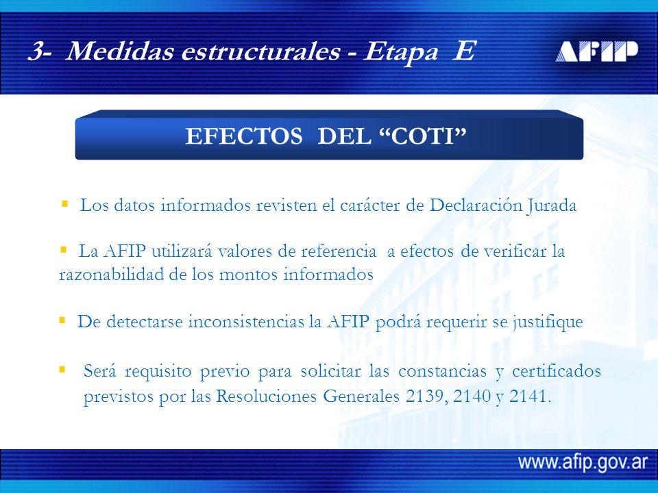 EFECTOS DEL COTI Será requisito previo para solicitar las constancias y certificados previstos por las Resoluciones Generales 2139, 2140 y 2141.