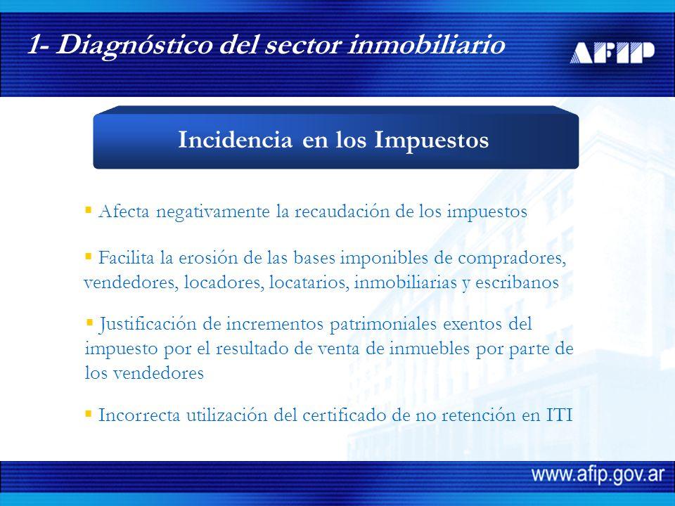 Incidencia en los Impuestos 1- Diagnóstico del sector inmobiliario Afecta negativamente la recaudación de los impuestos Facilita la erosión de las bases imponibles de compradores, vendedores, locadores, locatarios, inmobiliarias y escribanos Justificación de incrementos patrimoniales exentos del impuesto por el resultado de venta de inmuebles por parte de los vendedores Incorrecta utilización del certificado de no retención en ITI