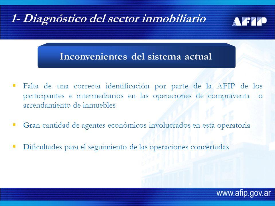 Falta de una correcta identificación por parte de la AFIP de los participantes e intermediarios en las operaciones de compraventa o arrendamiento de i