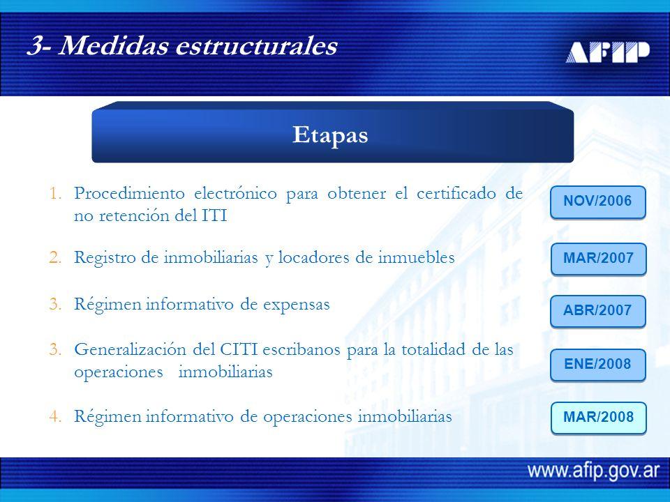 3- Medidas estructurales Etapas 1.Procedimiento electrónico para obtener el certificado de no retención del ITI NOV/2006 2.Registro de inmobiliarias y