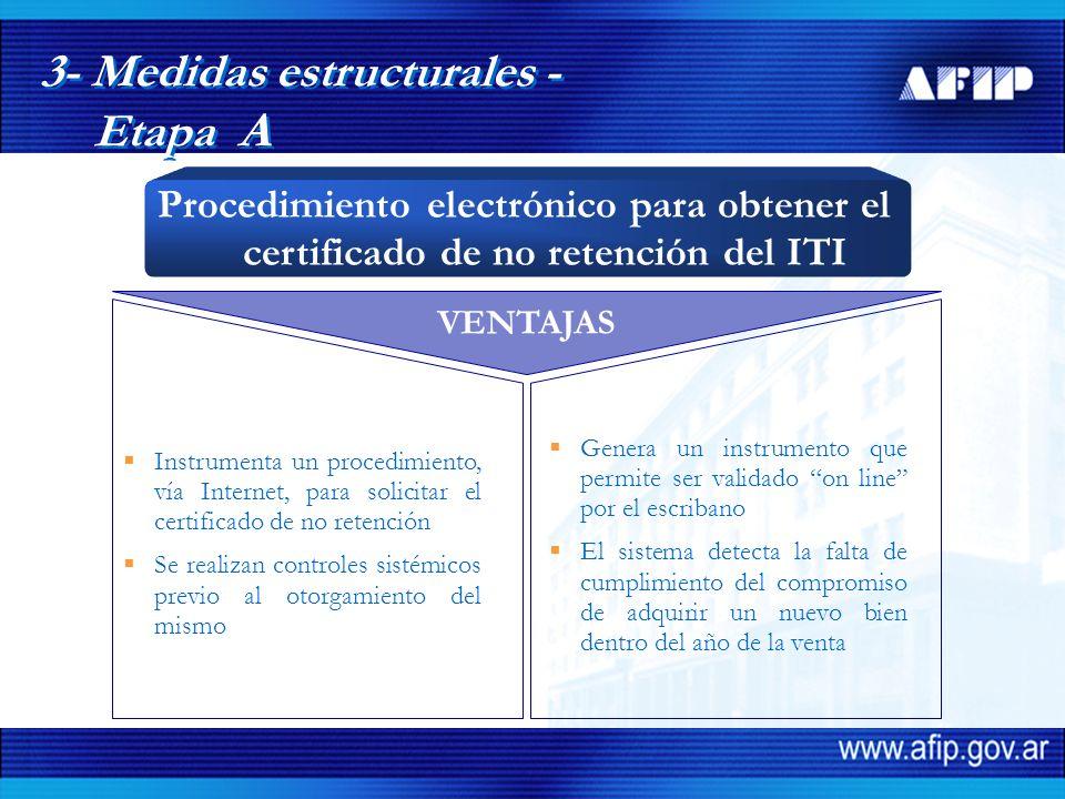 VENTAJAS Instrumenta un procedimiento, vía Internet, para solicitar el certificado de no retención Se realizan controles sistémicos previo al otorgami
