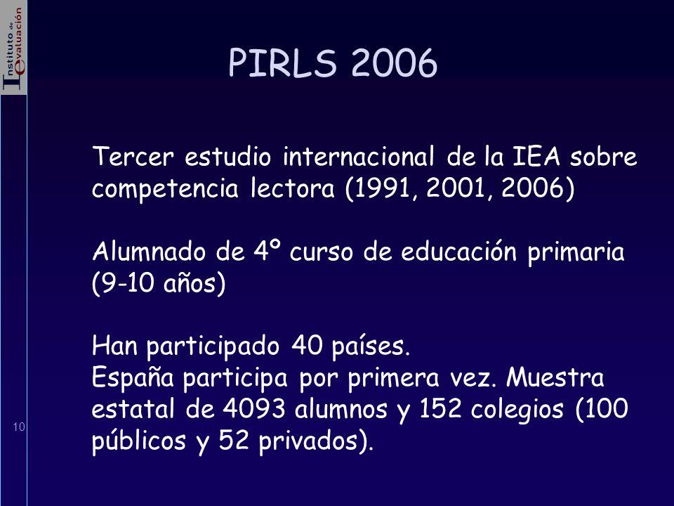 10 Tercer estudio internacional de la IEA sobre competencia lectora (1991, 2001, 2006) Alumnado de 4º curso de educación primaria (9-10 años) Han part