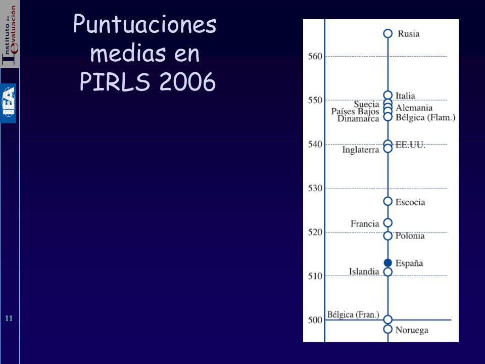 11 Puntuaciones medias en PIRLS 2006