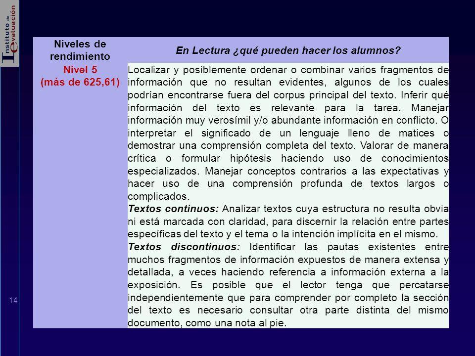 14 Niveles de rendimiento En Lectura ¿qué pueden hacer los alumnos? Nivel 5 (más de 625,61) Localizar y posiblemente ordenar o combinar varios fragmen