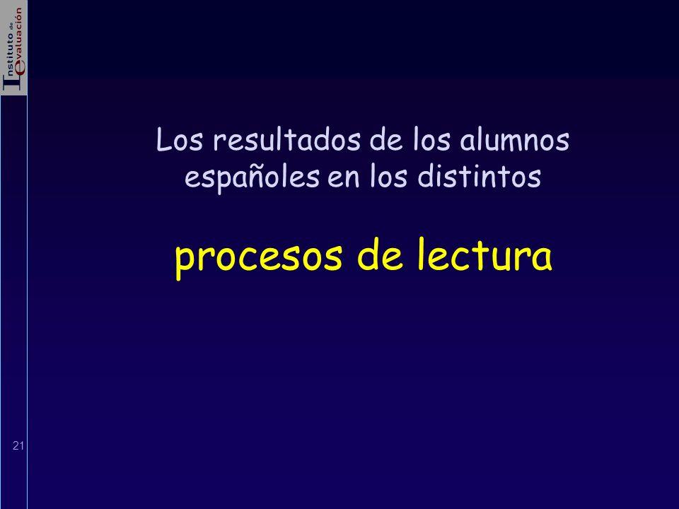 21 Los resultados de los alumnos españoles en los distintos procesos de lectura