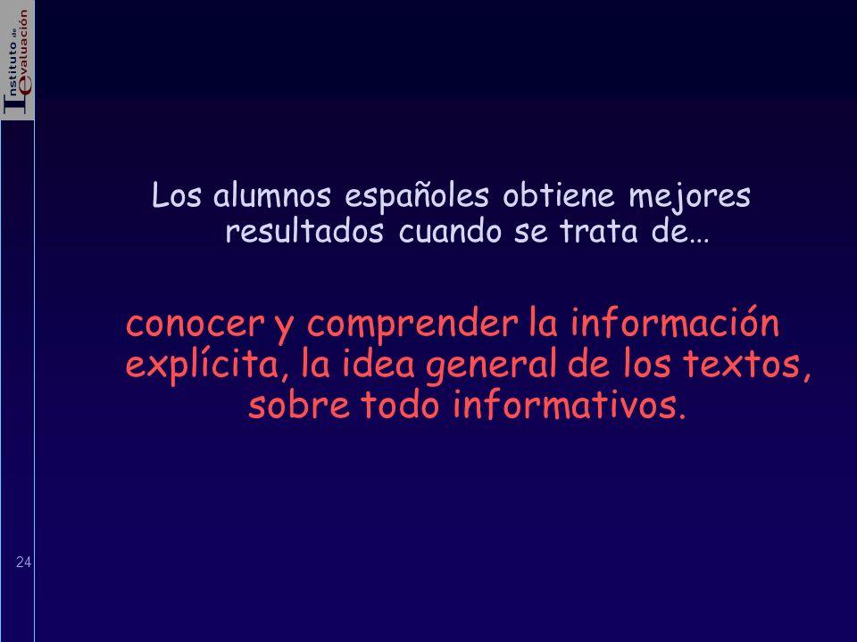 24 Los alumnos españoles obtiene mejores resultados cuando se trata de… conocer y comprender la información explícita, la idea general de los textos,