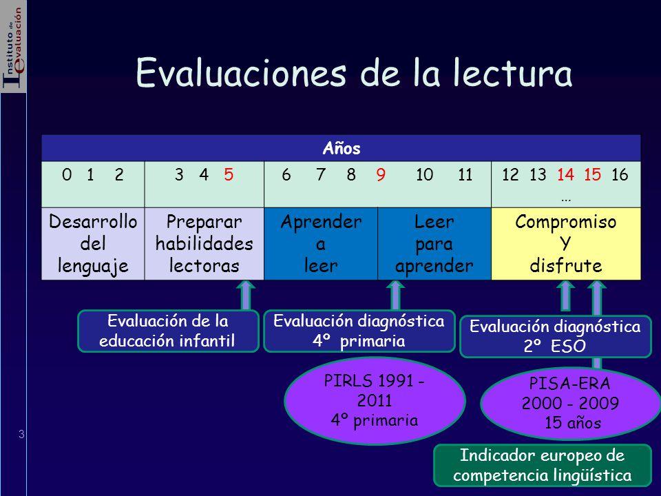 3 Evaluación de la educación infantil PIRLS 1991 - 2011 4º primaria Evaluaciones de la lectura Evaluación diagnóstica 4º primaria PISA-ERA 2000 - 2009
