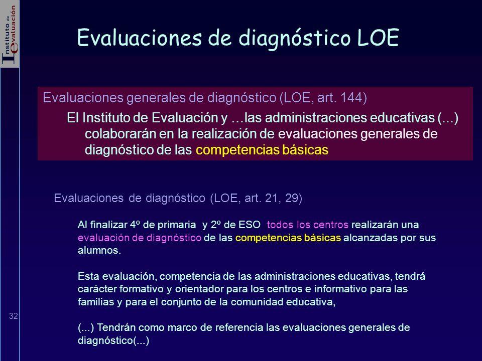 32 Evaluaciones generales de diagnóstico (LOE, art. 144) El Instituto de Evaluación y …las administraciones educativas (...) colaborarán en la realiza