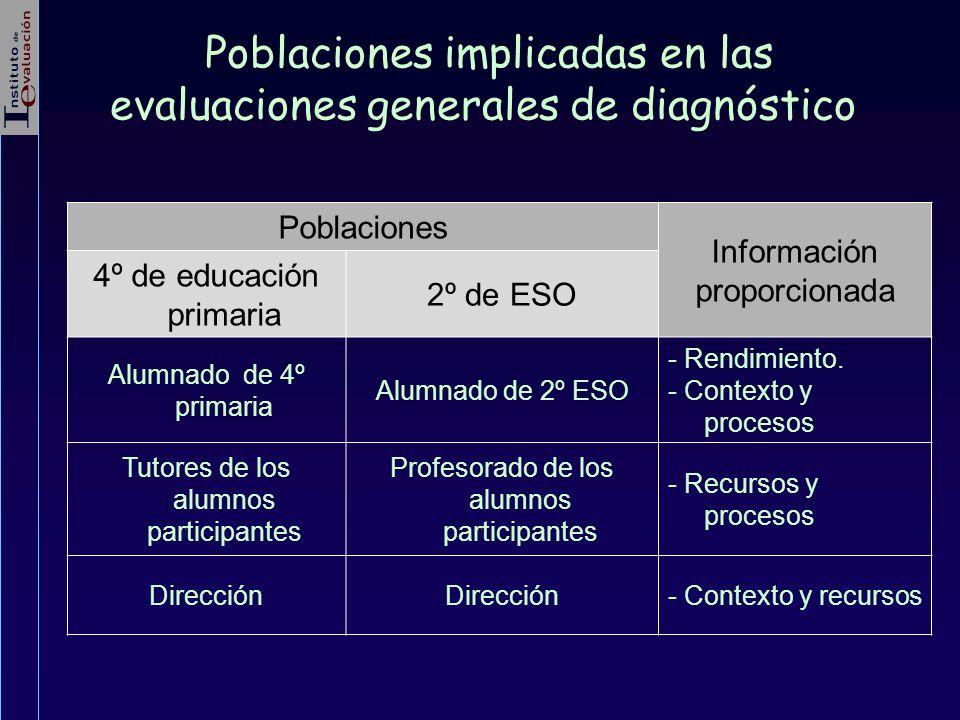 Poblaciones implicadas en las evaluaciones generales de diagnóstico Poblaciones Información proporcionada 4º de educación primaria 2º de ESO Alumnado