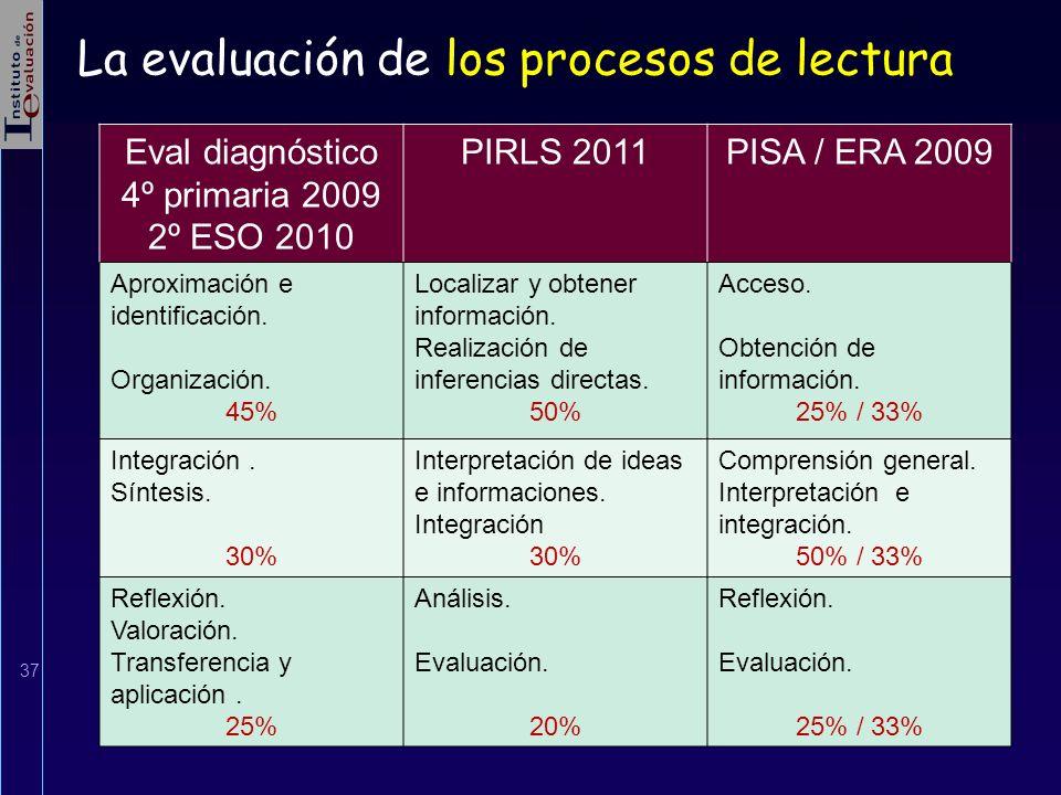 37 Eval diagnóstico 4º primaria 2009 2º ESO 2010 PIRLS 2011PISA / ERA 2009 Aproximación e identificación. Organización. 45% Localizar y obtener inform