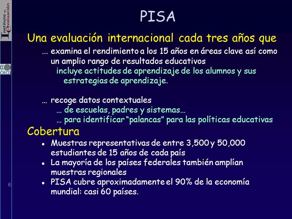 6 PISA Una evaluación internacional cada tres años que … examina el rendimiento a los 15 años en áreas clave así como un amplio rango de resultados ed