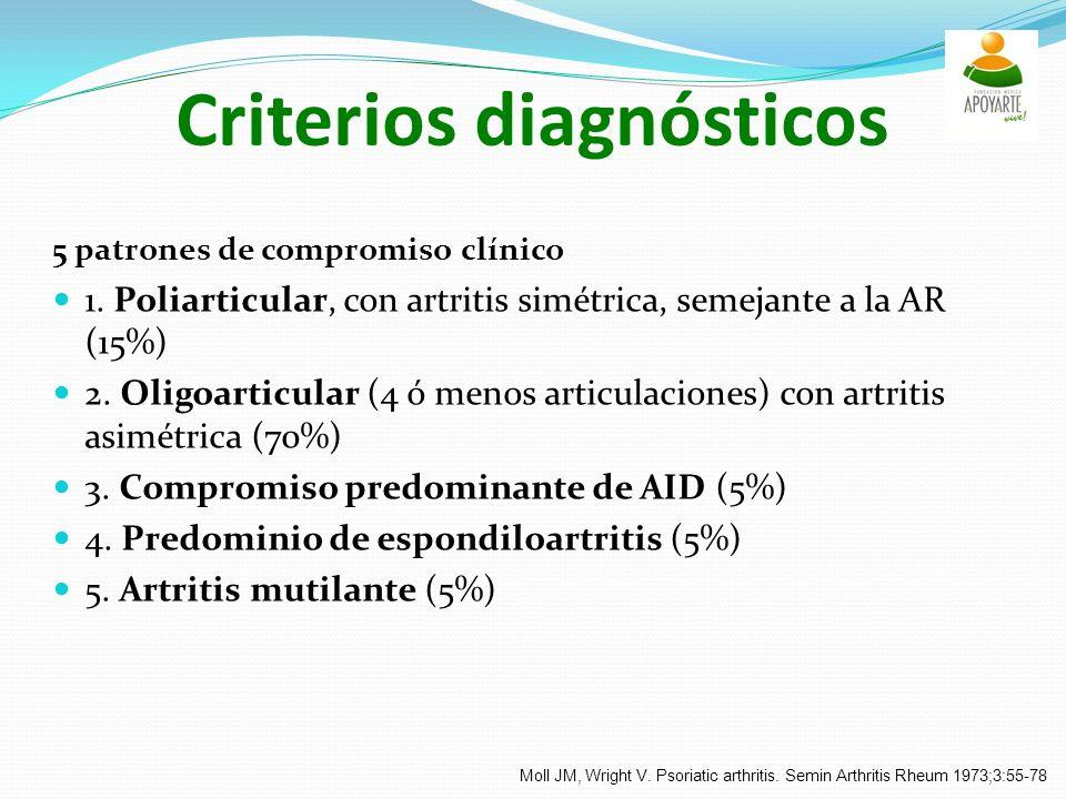 Criterios diagnósticos 5 patrones de compromiso clínico 1.