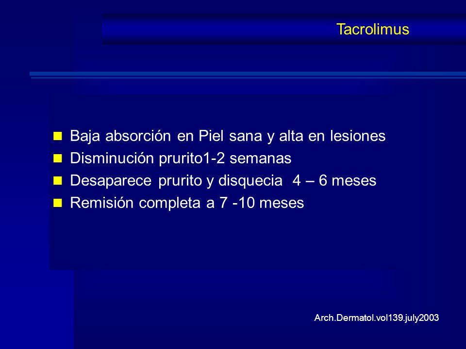 Baja absorción en Piel sana y alta en lesiones Disminución prurito1-2 semanas Desaparece prurito y disquecia 4 – 6 meses Remisión completa a 7 -10 mes