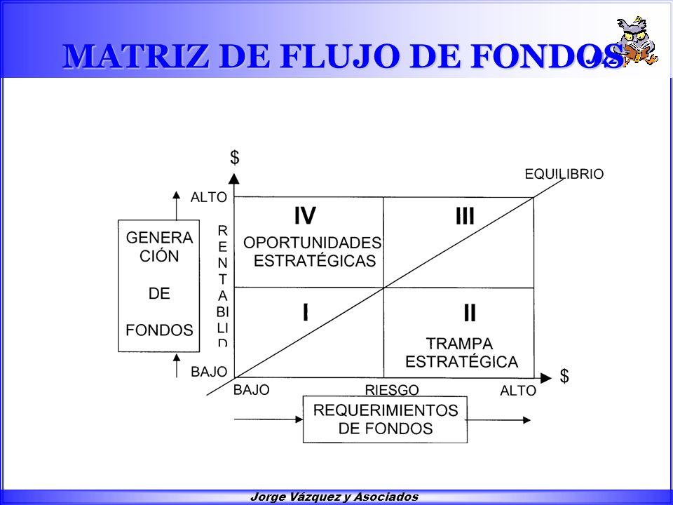 Jorge Vázquez y Asociados MATRIZ DE FLUJO DE FONDOS