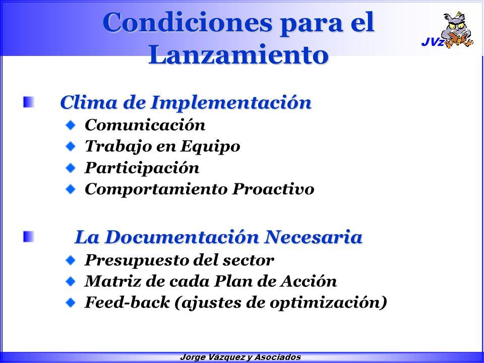Jorge Vázquez y Asociados Condiciones para el Lanzamiento Clima de Implementación Comunicación Trabajo en Equipo Participación Comportamiento Proactivo La Documentación Necesaria Presupuesto del sector Matriz de cada Plan de Acción Feed-back (ajustes de optimización)