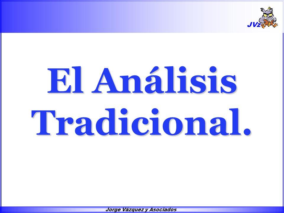 El Análisis Tradicional.