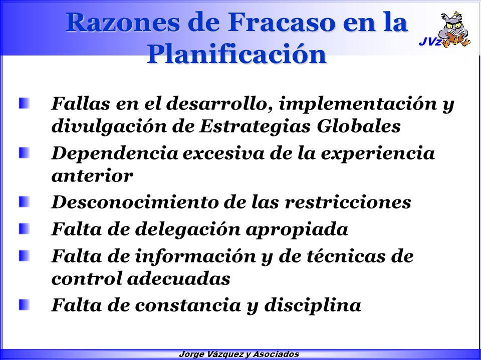 Jorge Vázquez y Asociados Razones de Fracaso en la Planificación Fallas en el desarrollo, implementación y divulgación de Estrategias Globales Depende