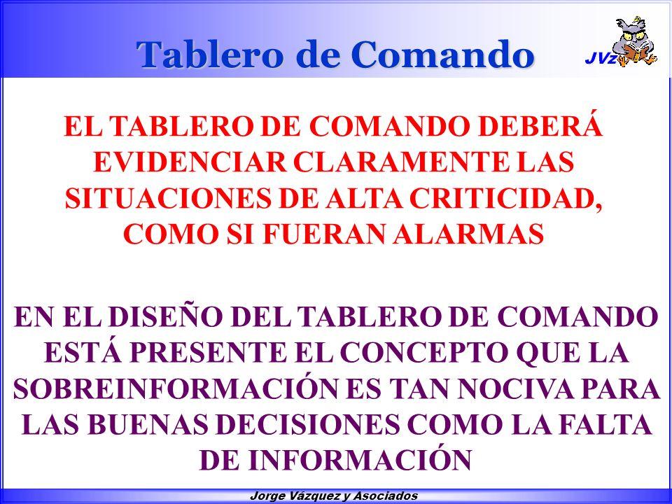 Jorge Vázquez y Asociados Tablero de Comando EL TABLERO DE COMANDO DEBERÁ EVIDENCIAR CLARAMENTE LAS SITUACIONES DE ALTA CRITICIDAD, COMO SI FUERAN ALA