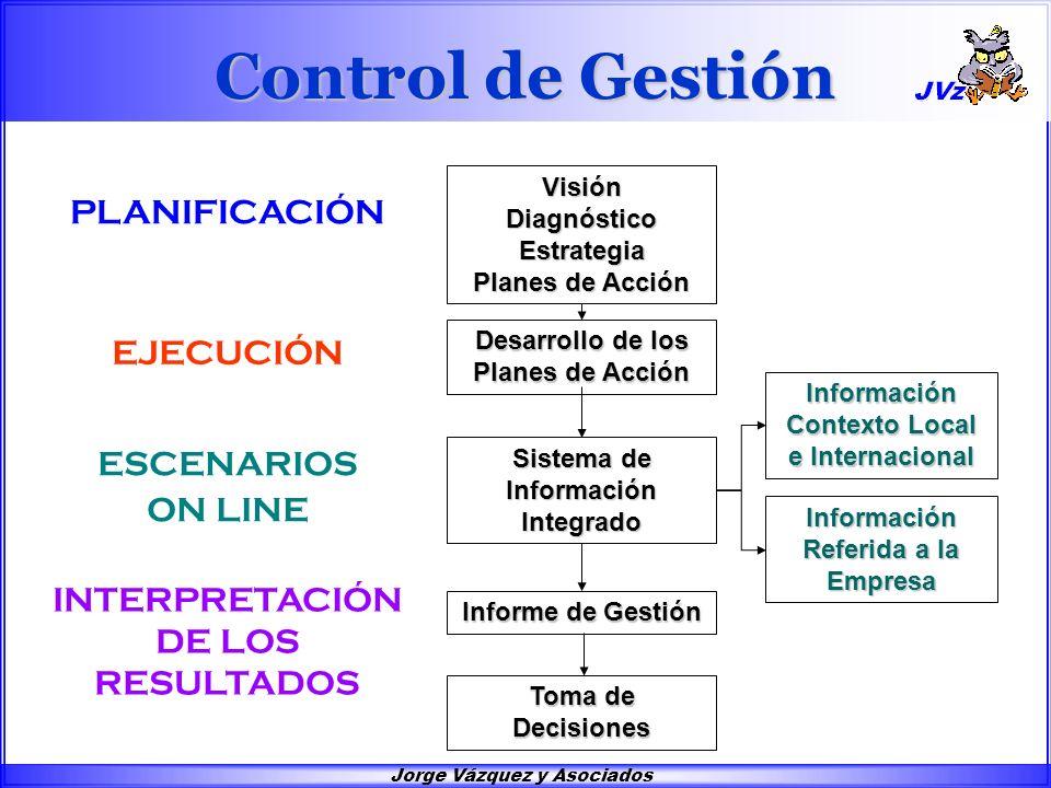 Jorge Vázquez y Asociados VisiónDiagnósticoEstrategia Planes de Acción Desarrollo de los Planes de Acción Sistema de Información Integrado Informe de