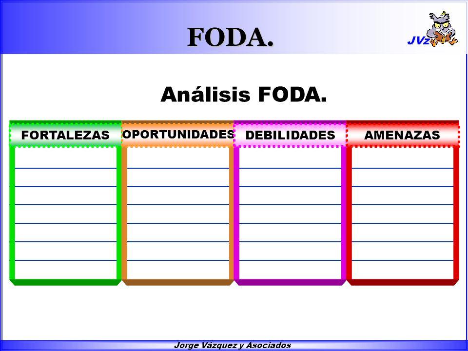 Jorge Vázquez y Asociados FODA. FORTALEZAS OPORTUNIDADES DEBILIDADESAMENAZAS Análisis FODA.