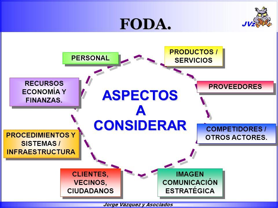 Jorge Vázquez y Asociados PERSONAL ASPECTOS A CONSIDERAR RECURSOS ECONOMÍA Y FINANZAS. RECURSOS ECONOMÍA Y FINANZAS. PROCEDIMIENTOS Y SISTEMAS / INFRA