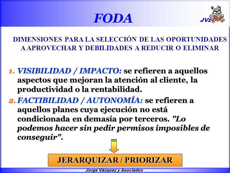 Jorge Vázquez y Asociados DIMENSIONES PARA LA SELECCIÓN DE LAS OPORTUNIDADES A APROVECHAR Y DEBILIDADES A REDUCIR O ELIMINAR JERARQUIZAR / PRIORIZAR F