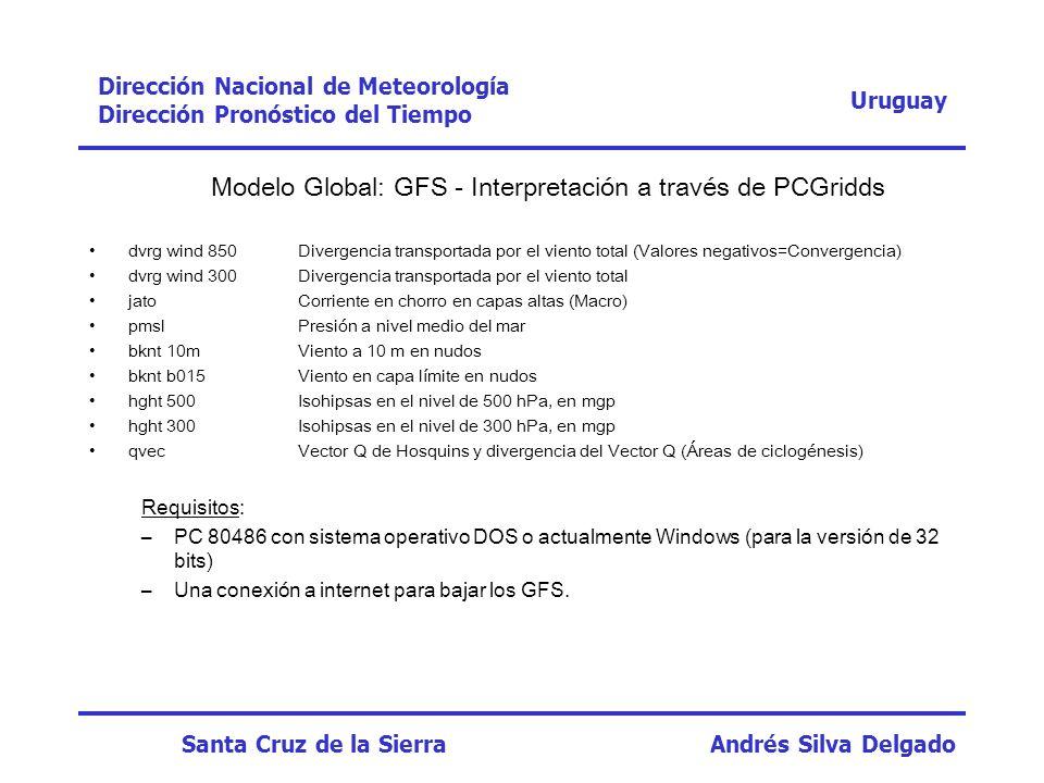 Modelo Global: GFS - Interpretación a través de PCGridds dvrg wind 850Divergencia transportada por el viento total (Valores negativos=Convergencia) dv