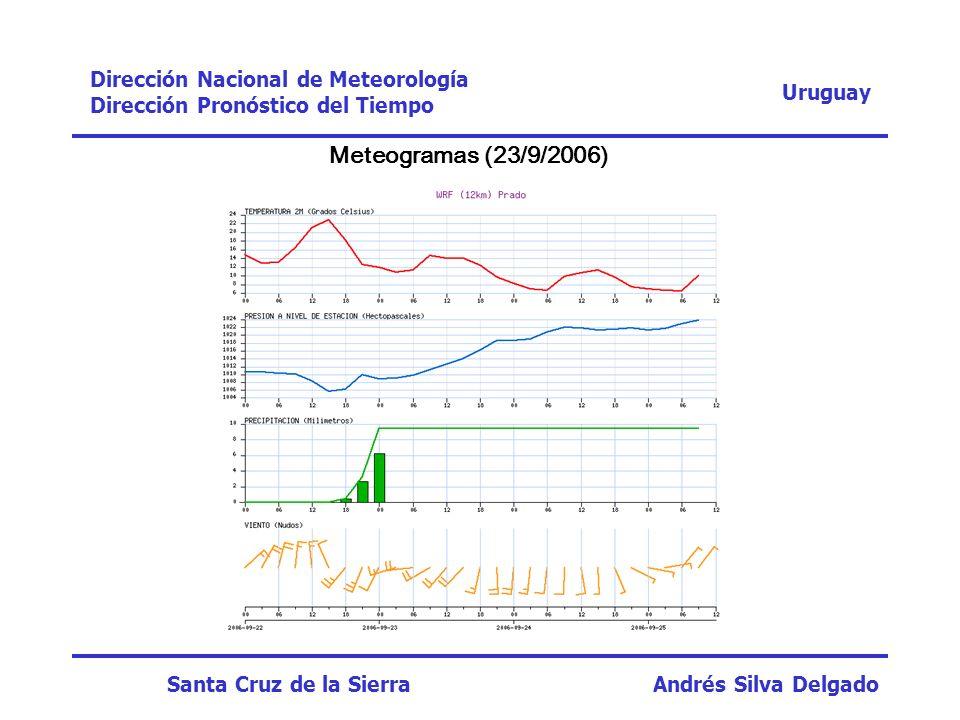 Meteogramas (23/9/2006) Uruguay Dirección Nacional de Meteorología Dirección Pronóstico del Tiempo Santa Cruz de la Sierra Andrés Silva Delgado