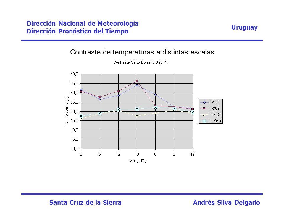 Uruguay Dirección Nacional de Meteorología Dirección Pronóstico del Tiempo Santa Cruz de la Sierra Andrés Silva Delgado Contraste de temperaturas a di