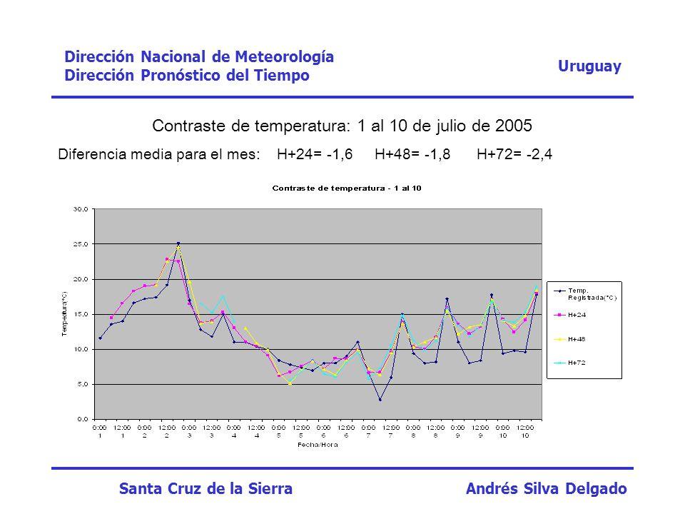 Uruguay Dirección Nacional de Meteorología Dirección Pronóstico del Tiempo Santa Cruz de la Sierra Andrés Silva Delgado Contraste de temperatura: 1 al
