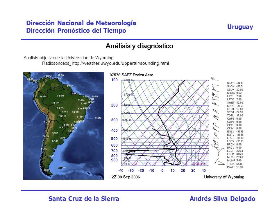 Análisis y diagnóstico Análisis objetivo de la Universidad de Wyoming Radiosondeos: http://weather.uwyo.edu/upperair/sounding.html Uruguay Dirección N