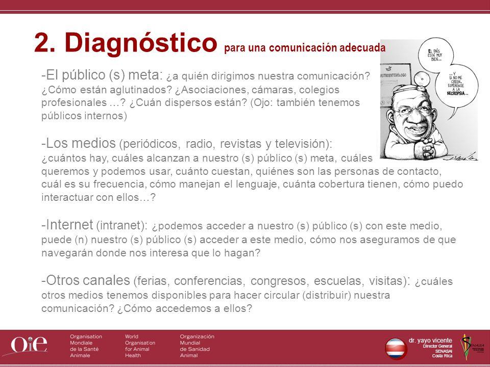 dr. yayo vicente Director General SENASAl Costa Rica -El público (s) meta: ¿a quién dirigimos nuestra comunicación? ¿Cómo están aglutinados? ¿Asociaci