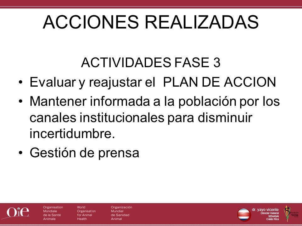 dr. yayo vicente Director General SENASAl Costa Rica ACCIONES REALIZADAS ACTIVIDADES FASE 3 Evaluar y reajustar el PLAN DE ACCION Mantener informada a