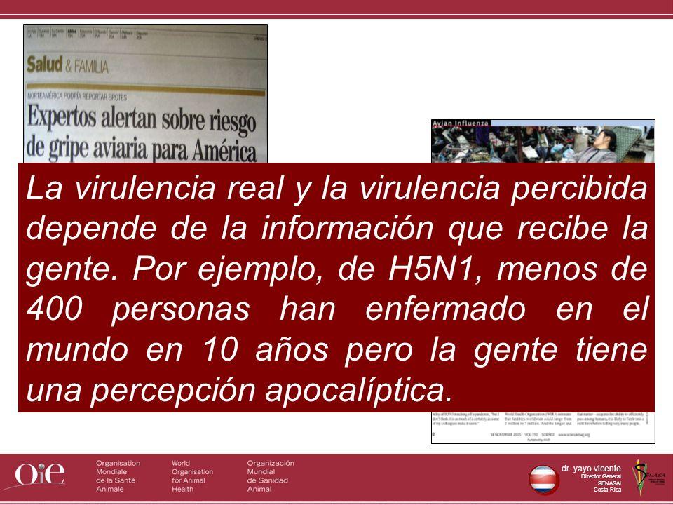 dr. yayo vicente Director General SENASAl Costa Rica La virulencia real y la virulencia percibida depende de la información que recibe la gente. Por e