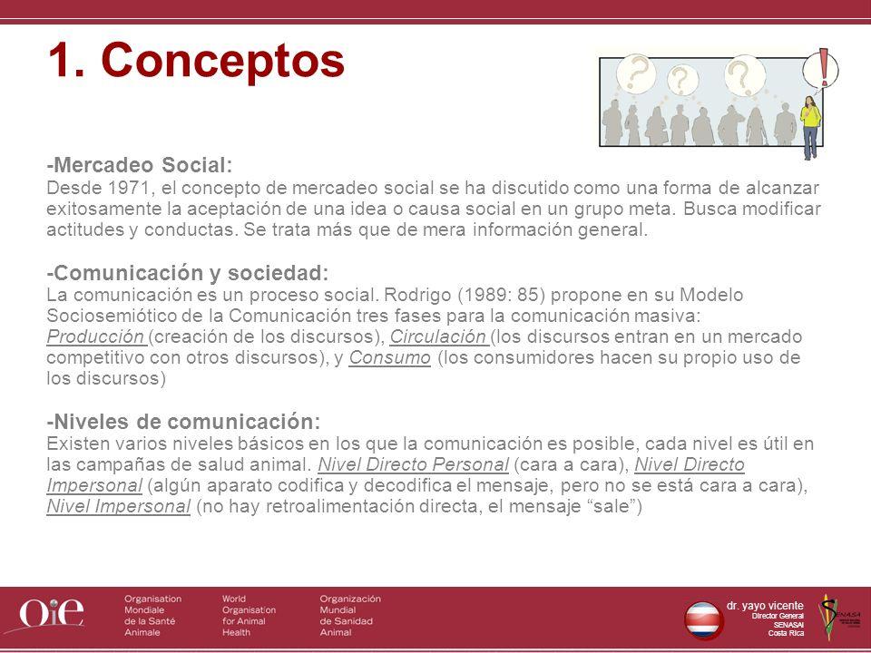 dr. yayo vicente Director General SENASAl Costa Rica -Mercadeo Social: Desde 1971, el concepto de mercadeo social se ha discutido como una forma de al