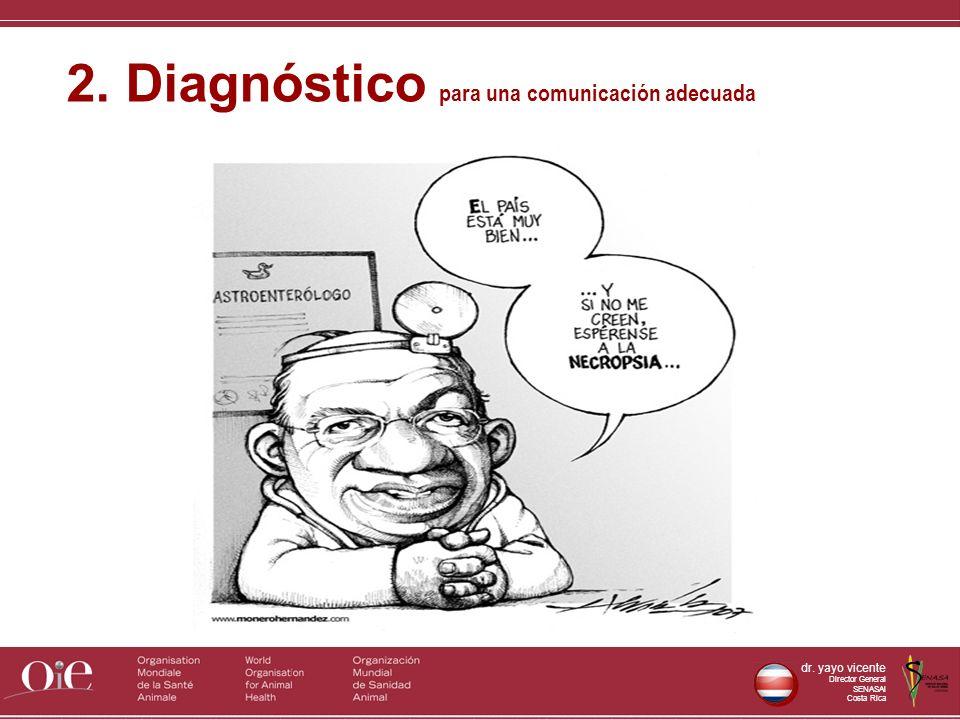 dr. yayo vicente Director General SENASAl Costa Rica 2. Diagnóstico para una comunicación adecuada