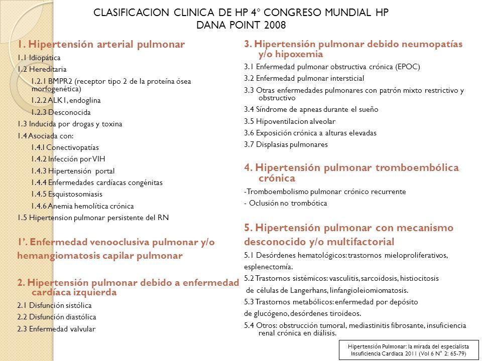 1. Hipertensión arterial pulmonar 1.1 Idiopática 1.2 Hereditaria 1.2.1 BMPR2 (receptor tipo 2 de la proteína ósea morfogenética) 1.2.2 ALK1, endoglina