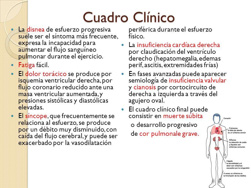 Cuadro Clínico La disnea de esfuerzo progresiva suele ser el síntoma más frecuente, expresa la incapacidad para aumentar el flujo sanguíneo pulmonar d