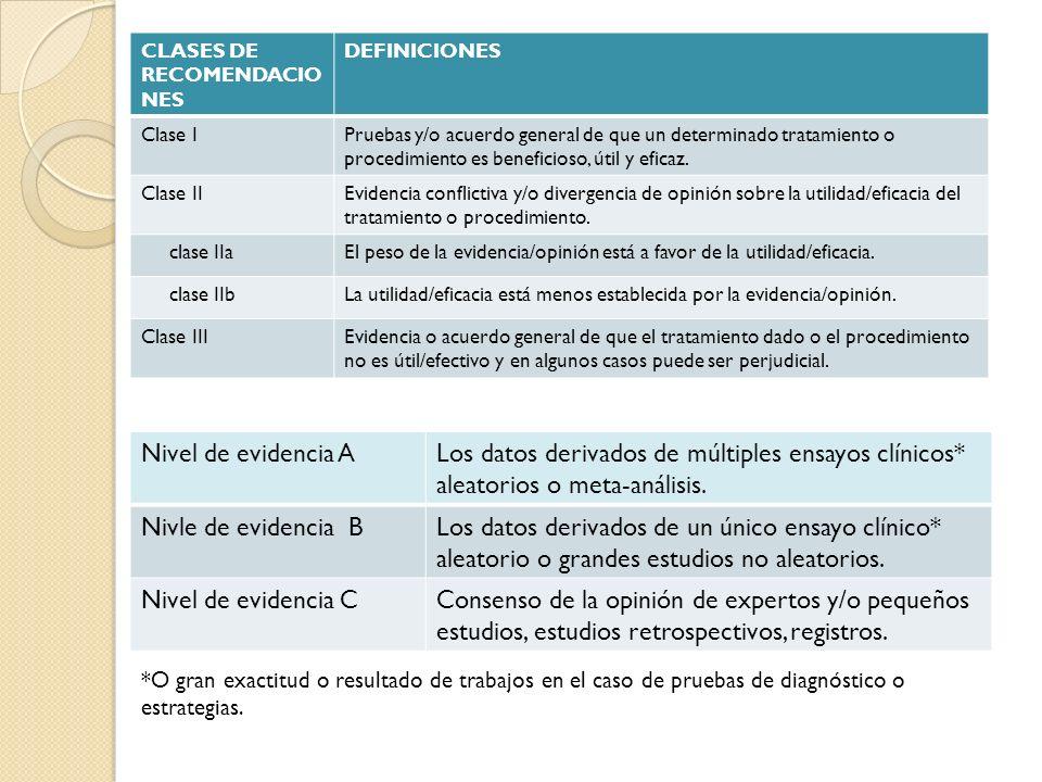 CLASES DE RECOMENDACIO NES DEFINICIONES Clase IPruebas y/o acuerdo general de que un determinado tratamiento o procedimiento es beneficioso, útil y ef