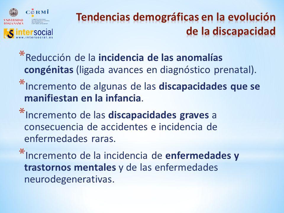 * Reducción de la incidencia de las anomalías congénitas (ligada avances en diagnóstico prenatal).