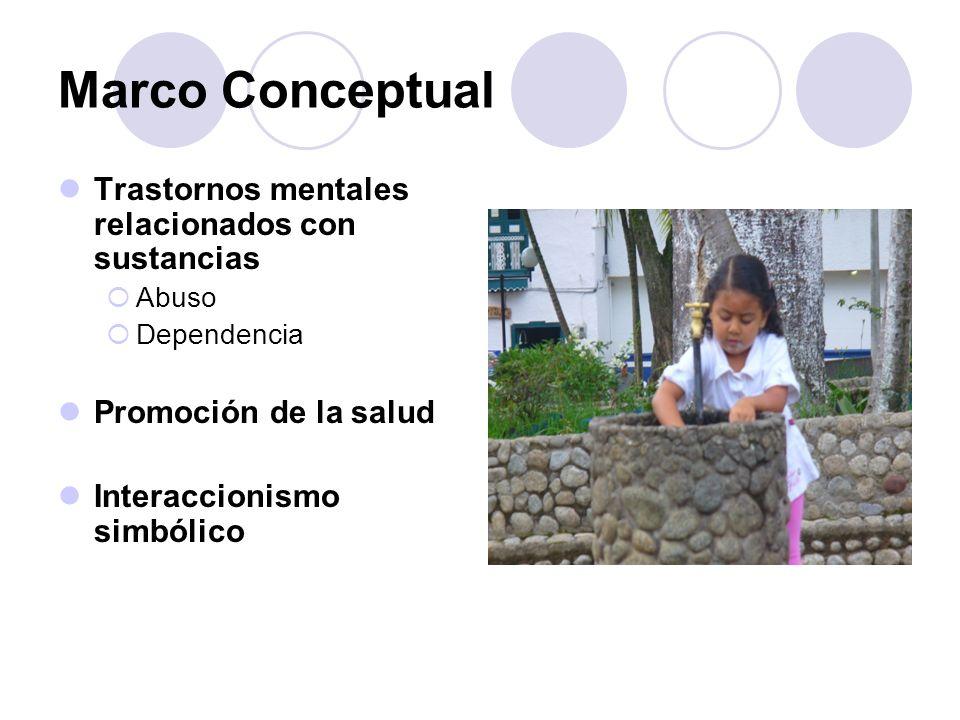 Marco Conceptual Trastornos mentales relacionados con sustancias Abuso Dependencia Promoción de la salud Interaccionismo simbólico